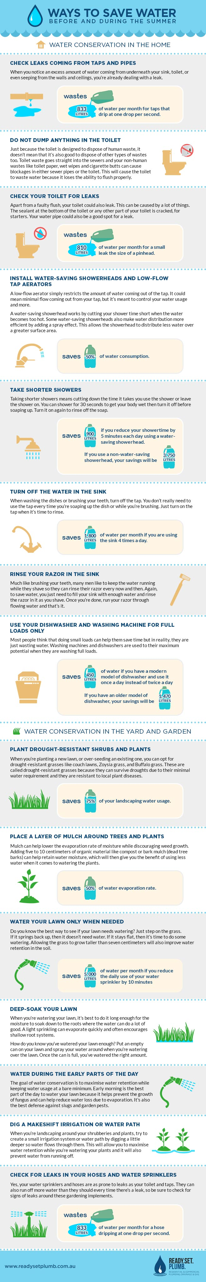 02-ways-to-save-water-before-and-during-summer (4)